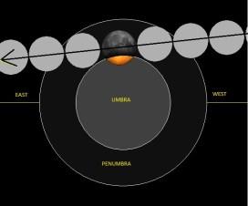 Delimično pomračenje Meseca 3