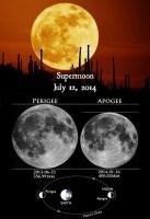Pomračenje krvavo plavog super Meseca 2
