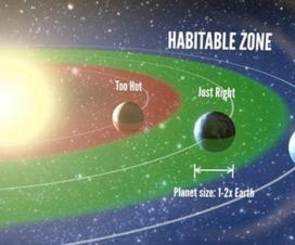 """""""Da li smo sami u Sunčevom sistemu?"""" - prenos predavanja 9"""