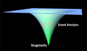 Ajnštajn, Hoking i broj π 5