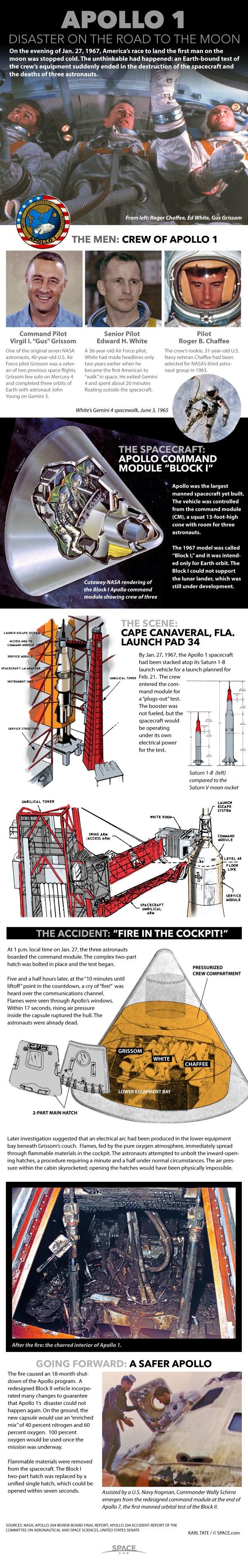 Apolo 1 3
