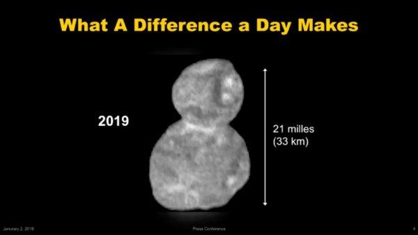 Razglednica iz ledenih delova Sunčevog sistema 8