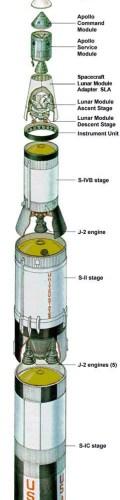 """52 godine od """"Malog koraka za čoveka"""" - Apolo 11 6"""