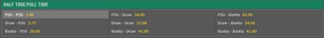 PSG - Bastia 1-1