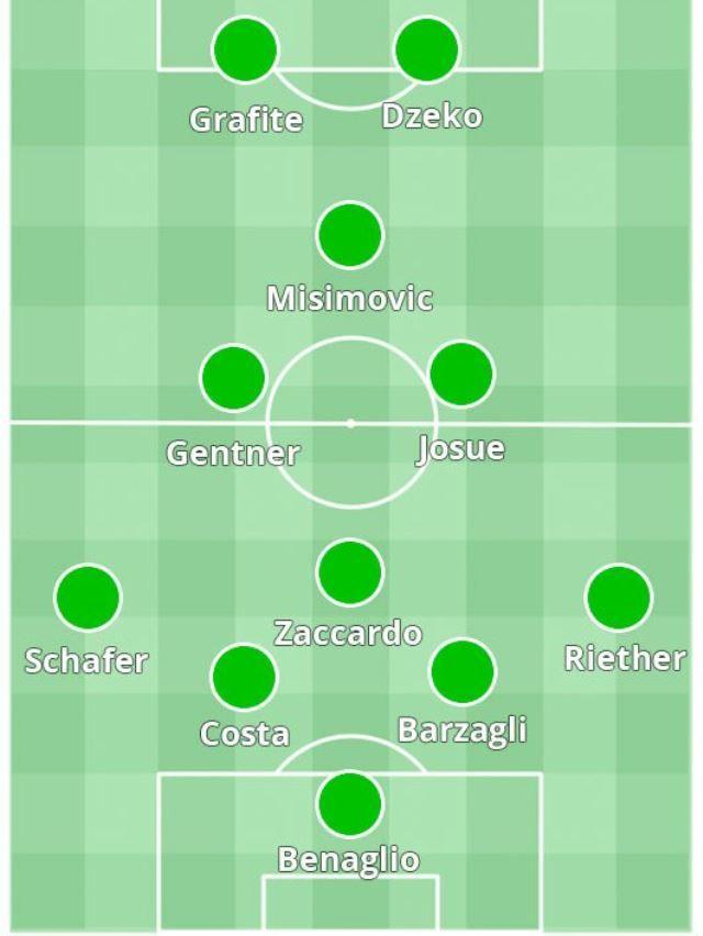 Wolfsburg koji je harao (2)