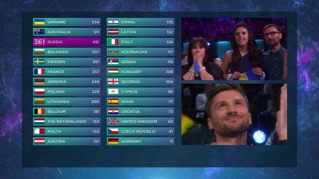 Ukrajina pobjednik