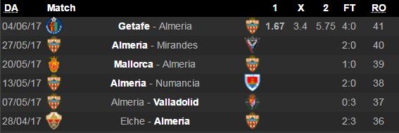 Almeria-rezultati.png?resize=567%2C189