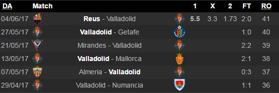 Valladolid-ku%C4%87a-rezultati.png?resiz