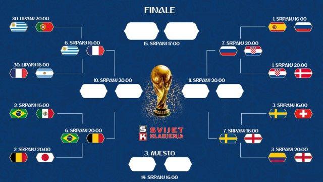 Cetvrtfinale Svjetskog nogometnog prvenstva u Rusiji