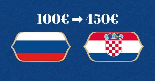 Rusija Hrvatska