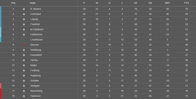 Bundesliga-1.jpg?resize=640%2C323&ssl=1