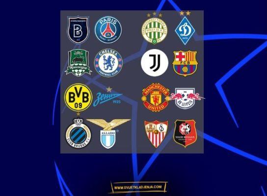 Najava drugog kola Lige Prvaka