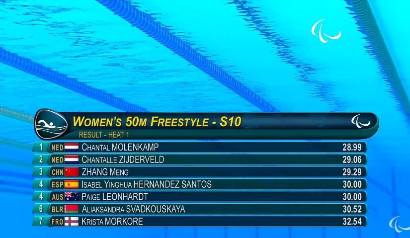 Krista 32.54 í 50 frí á Paralympisku Leikum í Rio