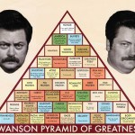 the swanson pyramid of greatness