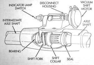 DIY PosiLock  Cable