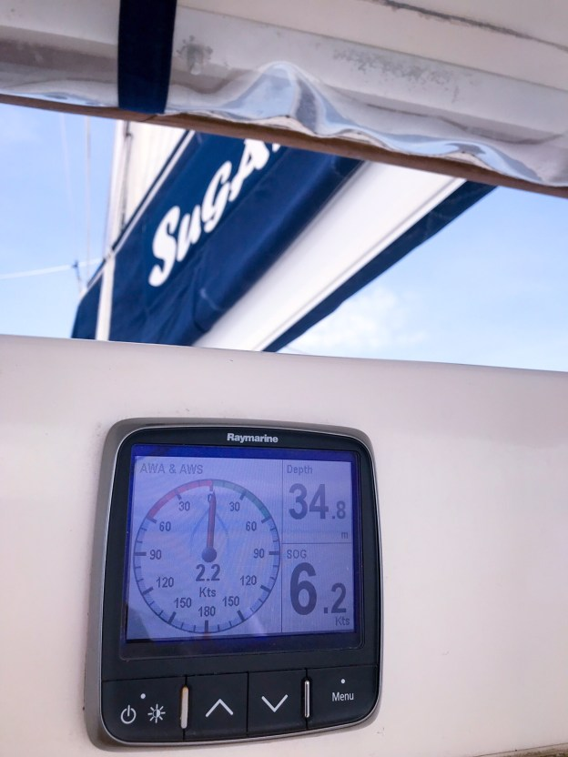 Wind Gauge Showing wind on the Nose and Low Speed