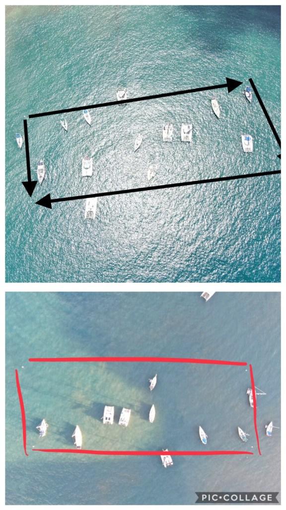 Anchoring Mayhem