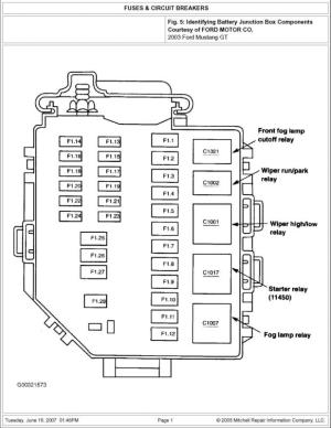 03 Cobra Fuse Panel Diagram  Best Place to Find Wiring