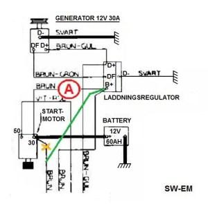SWEM Electrical Ramblings