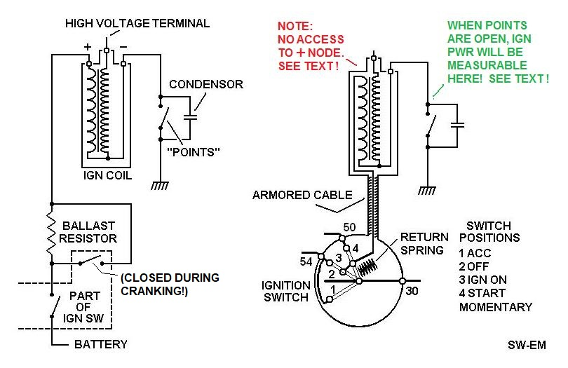 Ignition Coil Ballast Resistor Wiring Diagram Agnitum Get