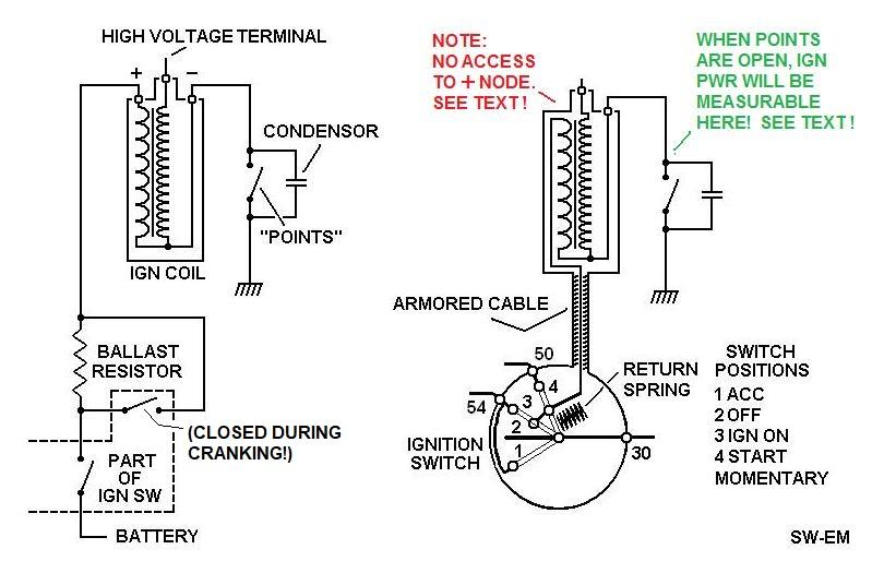 em ballast wiring diagram ballast ignitor schematic wiring