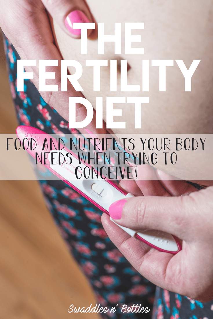 The Fertility Diet. All the Nutrients and Foods you body needs when you are trying to get pregnant!