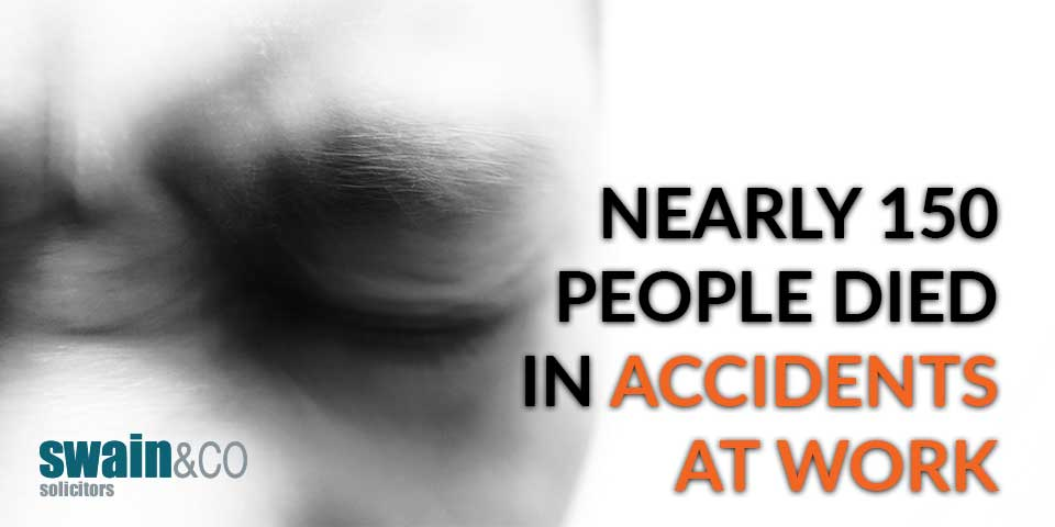 Nearly 150 people died in accidents at work