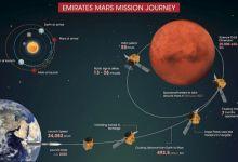 الإمارات نجحت.. وضعت مسبار في مدار حول المريخ