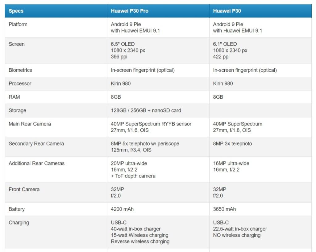 هواوي تطلق رسميا هاتف P30 Pro وتعيد تعريف كاميرا الهواتف الذكية 8