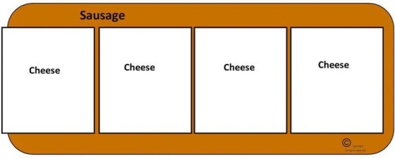 Meat and cheese layout