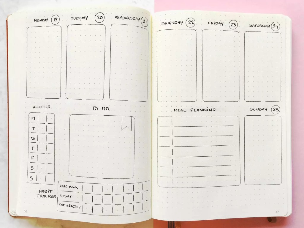 bullet journal weekly spread example from etsy -fun for your planner