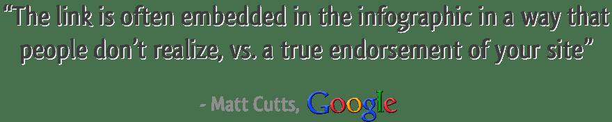 cutts-info