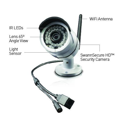 Sony Security Camera Wiring Diagram Board Camera Wiring Diagram ...
