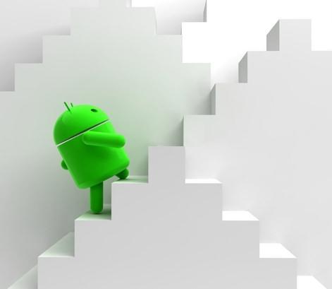 Budućnost i rast Android platforme