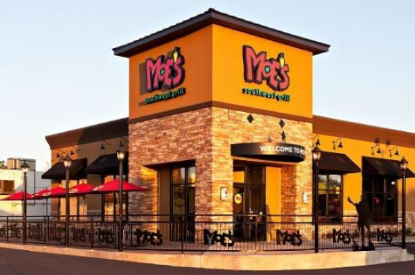 Moe's Southwest Grill Survey - Win Validation Code