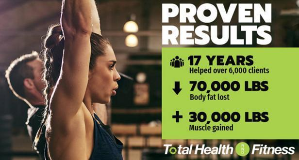 Total Health And Fitness Sweepstakes – Win 12-Week Program