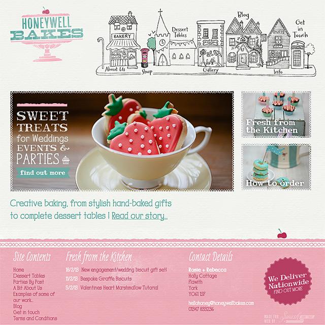 Honeywell Bakes
