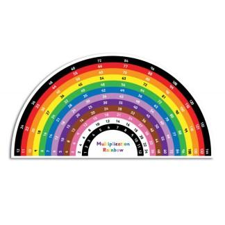 Rainbow Class Card, Large