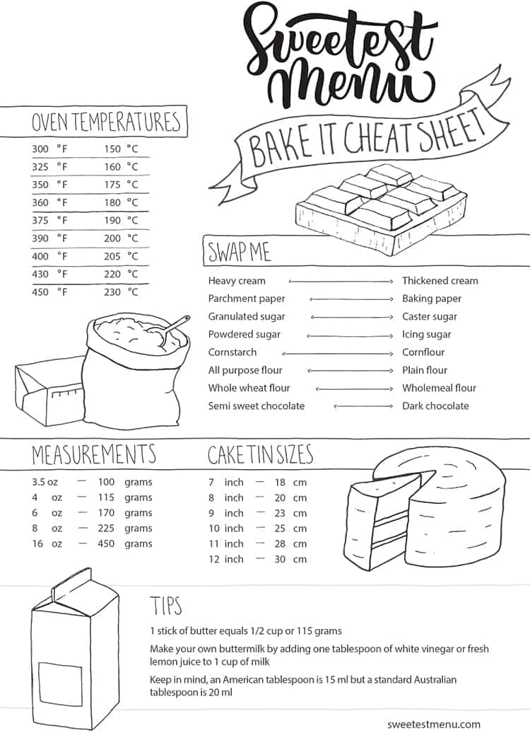 Bake It Cheat Sheet