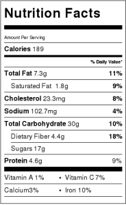 smores-bars-nutrition