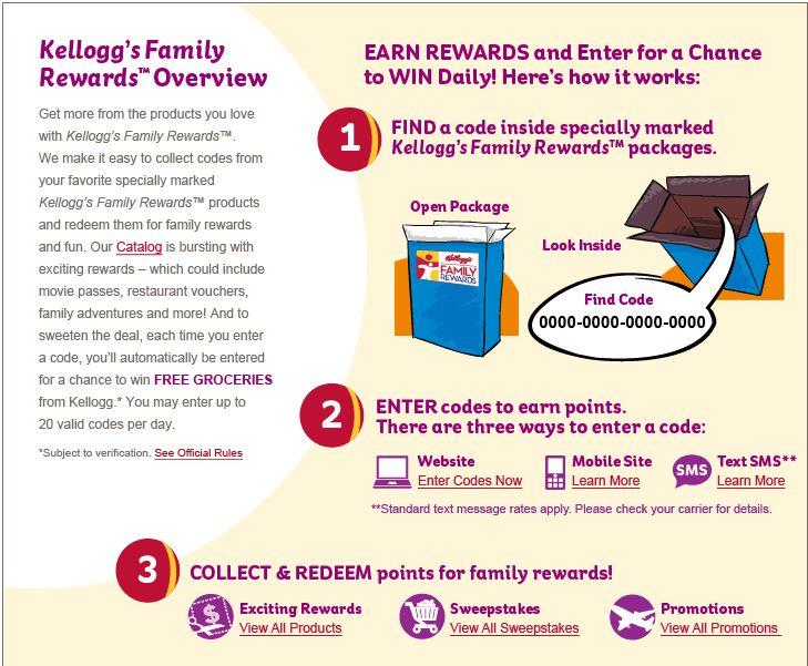 1000 points in KELLOGG'S Family Rewards Codes - #Kelloggs