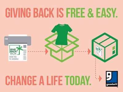 Donate With Give Back Box