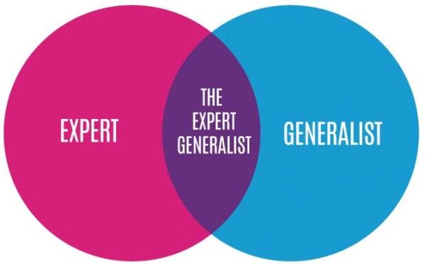 Hunting Perfect Investors - Expert Generalist Comparison