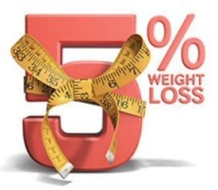 Weight Watchers Freestyle Journey Week 8 - 5% Weight Loss Benefits