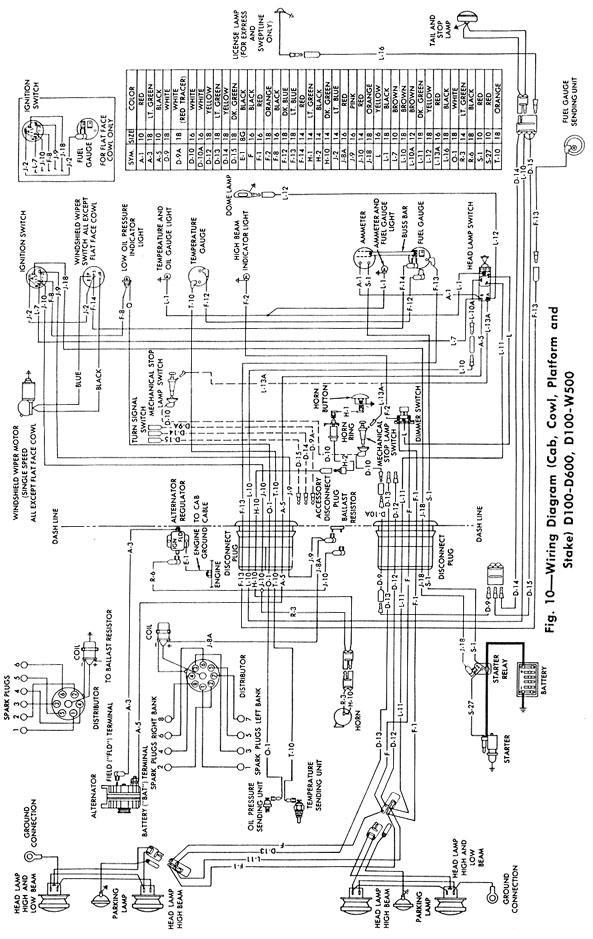 1966 Dodge Coro Wiring Diagram  Wiring Diagram Pictures