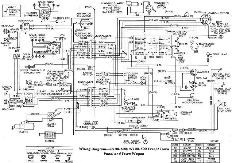 1976 D100 Wiring Schematic Wire Schematics Wiring Diagram