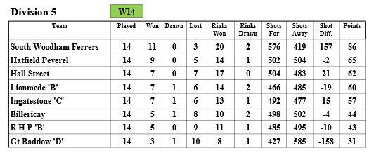 CMBL Final Table 2014