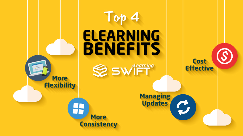 Top 4 Benefits of Elearning Over Instructor-Led Training