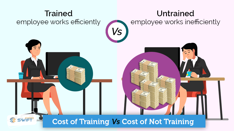 Cost-of-Training-Vs-Cost-of-Not-Training_Swift eLearning
