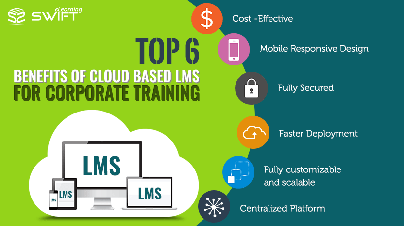 Top6 Benefit-Of-LMS